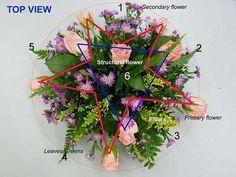 flower arrangements centerpieces | How To Make Flower Arrangements Centerpieces | 5 Steps in 30 Minutes