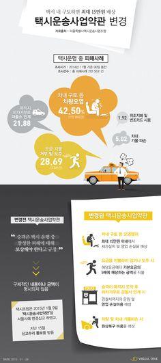 택시 내 구토하면 15만원 배상…무임승차는 5배 [인포그래픽] #Taxi / #Infographic ⓒ 비주얼다이브 무단 복사·전재·재배포 금지