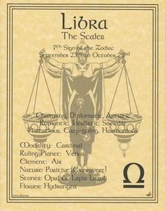 A wonderful reference, the Libra zodiac poster explores the qualities of the 7th…
