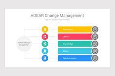 ADKAR Change Management Model Keynote Template   Nulivo Market Change Management Models, Knowledge Management, Keynote Template, Templates, Marketing, Stencils, Vorlage, Models