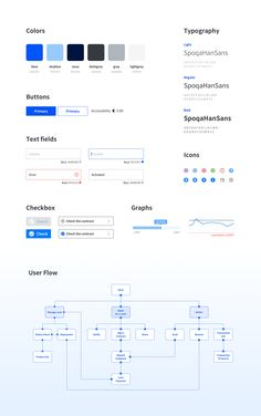 Web Design, Ui Design Principles, User Flow, User Experience Design, Ui Design Inspiration, Ui Web, Application Design, Dashboard Design, Design System