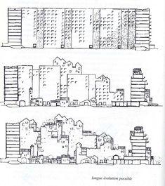 Lucien Kroll, Hellersdorf-Berlin - Evolve Lucien Kroll, Drawing Board, Case Study, Habitats, Floor Plans, Construction, Urban, City, Instagram