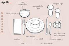 Mesa para desayuno / Breakfast table