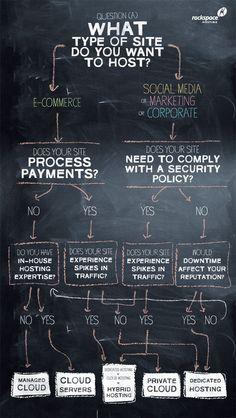 chalkboard website d