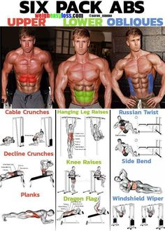 Six Pack ABS burn fat get ripped abs shredded abs beach body cutting stack best cutting stack best cutting steroids legal steroids Cardio Training, Weight Training Workouts, Gym Workout Tips, No Equipment Workout, Fun Workouts, Workout Routines, Body Workouts, Ladies Workout, Workout Women