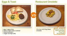 300 calories of food when you cook at home vs. eating at a restaurant...