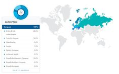 My 23andMe DNA results are in!