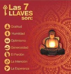 Spiritual Health Important Spanish Inspirational Quotes, Spanish Quotes, Coaching, Yoga Mantras, 7 Chakras, Spiritual Health, Osho, Tantra, Life Purpose