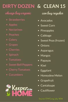 Sometimes we just don't know what in the world could be on our produce. Pesticides or bacteria and who knows what else during picking and handling can contaminate any of it whether organic or not.