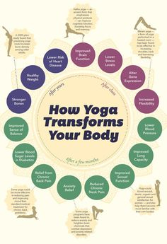 """FacebookTwitterGoogle PinterestTumblrE-mail Yoga – """"The physical, mental, and spiritual practice or discipline, which aims to transform the body, mind and spirit"""". Yoga is not just a class, it's a way of life!!! Yoga isfocus and intention with a positive light brought into everything. While challenging the body, breathing, and uplifting, yoga helps maintain balance and awareness in …"""