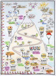 Graphic Recording of a celebration event by thinkingvisually, via Flickr