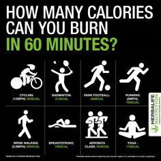☆ How Many Calories Should You Eat on Average? An average woman needs to eat about 2000 calories per day to maintain, and 1500 calories to lose one pound of weight per week. An average man needs 2500 calories to maintain, and 2000 to lose one pound of wei Herbalife Motivation, Herbalife Recipes, Fitness Motivation, Herbalife Nutrition, Herbalife Plan, Herbalife Quotes, Herbalife Products, Calories Per Day, 2000 Calories
