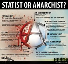 #Statism vs #Anarchism? #Freedom #Anarchy