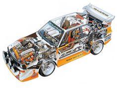 Audi Sport quattro S1 Group B Rally Car '1985–86