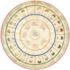 A urine wheel from the early 16th century describes the color, smell and taste of urine, and then links them to diseases. From Epiphanie Medicorum by Ullrich Pinder..