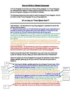 how to write a well constructed paragraph