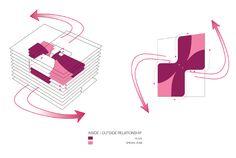 Galleria Centercity By UNStudio + GANSAM Architects & Partners-Inside & outside relationship diagram