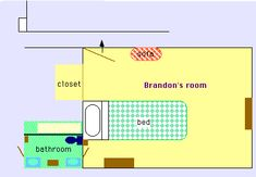 Brandon's room in Beverly Hills 90210