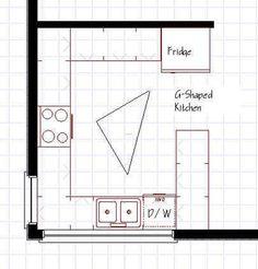 Kitchen Layout Design,Kitchen Floor Plans, Kitchen Design Layouts,Kitchen Layout