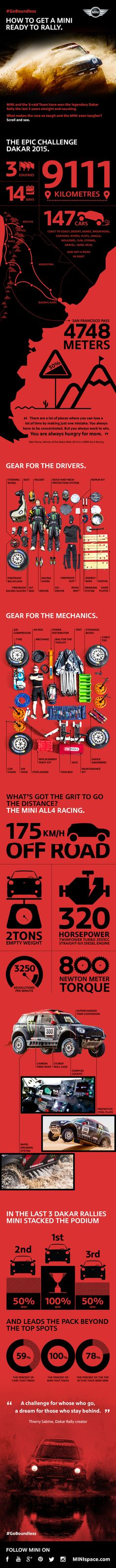 What gives MINI All4 Racing the grit to go the distance? Click to find out.
