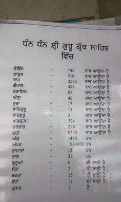 Holy Quotes, Gurbani Quotes, Hindi Quotes, Quotations, Qoutes, Guru Granth Sahib Quotes, Sri Guru Granth Sahib, Sikh Quotes, Punjabi Quotes