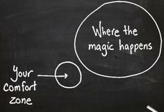 """Where the Magic Happens!    This image describes the possibility of thinking outside ones normal boundaries.    Equally the circle labeled """"Your Comfort Zone"""" could equally describe the """"Extent of Your Experience"""".     Something to think about?"""