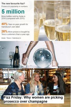 Sales of the Italian wine are soaring, but what's the secret behind its sparkling success? New Year's Eve Celebrations, Wine Guide, Cheap Christmas, Sainsburys, Italian Wine, Food Facts, Asda, Food Festival, Prosecco