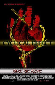 Cyclical Effect 2012