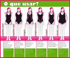 .Moda de Subculturas: Moda e Cultura Alternativa.: Quem disse que plus sizes não podem usar listras?