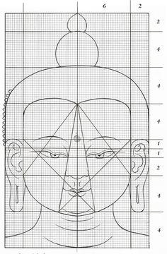 http://mayulschool.files.wordpress.com/2010/11/buddha-head-detail.jpg #Tibetan #Thangka