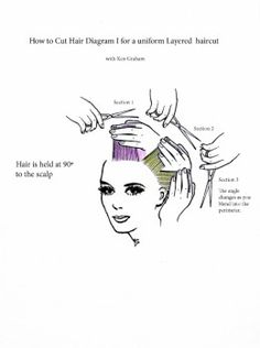How to cut hair in layers head sheet
