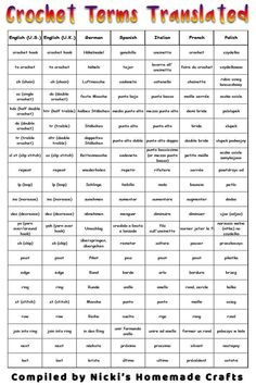 crochet squares design Did you ever see a crochet pattern you really liked and then realized it was in a different language? Well, now you can actually make this pattern by using this reference table for crochet terms in 7 languages. Crochet Square Patterns, Crochet Chart, Crochet Basics, Crochet Squares, Crochet Stitches, Crochet Diagram, Quick Crochet, Knit Or Crochet, Learn To Crochet