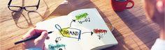 Si tienes un negocio debes trabajar tu #marcapersonal (personal #branding). Y si trabajas para alguien me arriesgaría a decir que es igual o más importante.#marca #personalbranding #branding