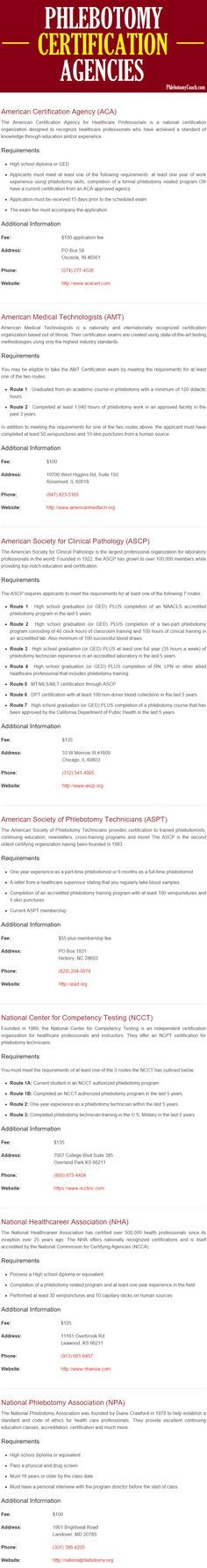 Fast Phlebotomy Certification Images - creative certificate design ...