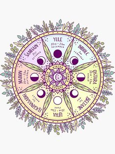 Wiccan Sabbats, Wiccan Spells, Paganism, Tarot, Wicca Holidays, Witch Spell Book, Grimoire Book, Baby Witch, Modern Witch