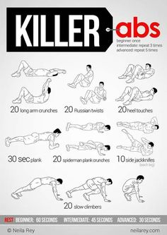 Training And Endurance – A Beginner's Guide Abs and Arm Day (and a little boxer workout) Mondays Wednesday and Fridays!Abs and Arm Day (and a little boxer workout) Mondays Wednesday and Fridays! Quick Ab Workout, Killer Ab Workouts, Killer Abs, Ab Workout Men, Abs Workout Routines, Ab Workout At Home, Gym Workouts, Workout Fitness, Workout Plan For Men