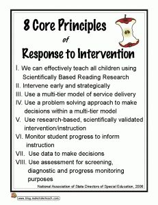 Beginning to implement RtI in your school?  Blog post on the 8 Core Principles of RtI.  Free downloadable poster.