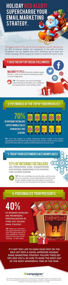 38 percent of online retailers are not yet prepared for the holiday season - infographic - supercharge your holiday email marketing strategy! by campaigner email marketing Email Marketing Software, Email Marketing Campaign, Mobile Marketing, Content Marketing, Internet Marketing, Online Marketing, Digital Marketing, Marketing Ideas, Media Marketing