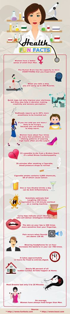 #Health fun facts #info #graphic. This would make great trivia!