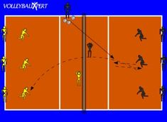This elimination drill teaches players how to pin point exactly where they want their hit to go.
