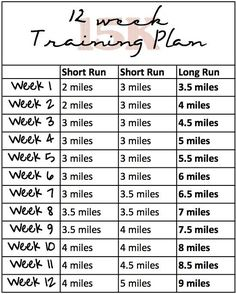 Training Plan – Famous Last Words 10k Running Plan, Running Training Plan, Race Training, 10 Mile Training Plan, Running Schedule, Running Guide, Endurance Training, Strength Training, Training For A 10k