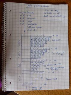 Maxima´s Kostbarkeiten: Meine Idee vom Drachenschwanz , Anleitung