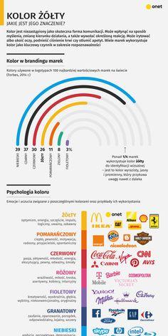 School Notes, Motto, Personal Development, Psychology, Presentation, Advertising, Branding, Social Media, Colours