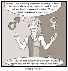 "Comic panel from ""FINE: a comic about gender"" www.finecomic.com transgender, genderqueer, gender"