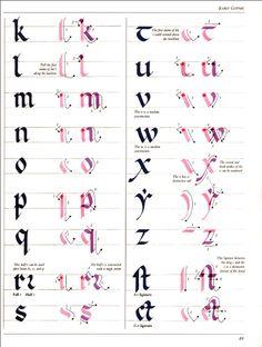 怎么才能把英文字写得漂亮? - 字体 - 知乎