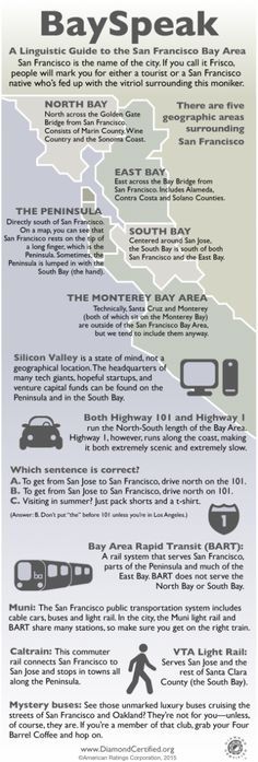 Learn to talk your way around the San Francisco Bay Area and find the BEST ice cream on the PLANET.