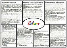 Colours EYFS medium term plan