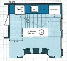 Layout Tips for Designing an Efficient Galley Kitchen   Kitchen ...