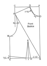 Sugar Tart Crafts: Drafting a Bodice Front.  Will also link you to drafting a bodice back and sleeves