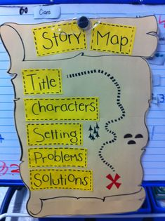 Story Map - Complete story map after reading/during reading
